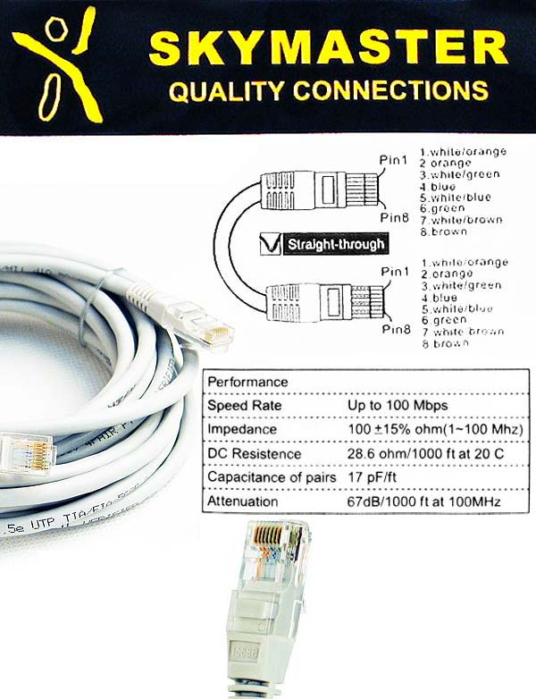 20m ethernet straight through cable